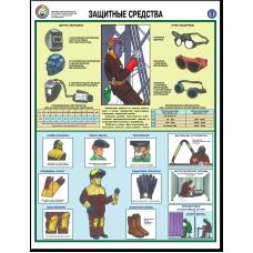 """Плакат """"Техника безопасности сварочных работ"""""""