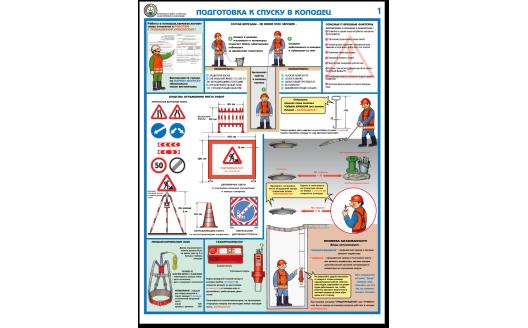 "Плакат ""Безопасность работ на объектах водоснабжения и канализации"""