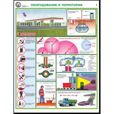"""Плакат """"Безопасность работ на АЗС"""""""