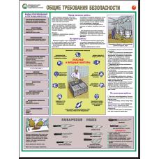 """Плакат """"Безопасность работ на предприятии общественного питания"""""""
