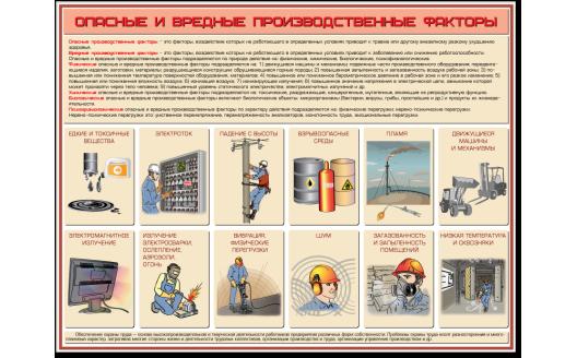 """Плакат """"Опасные и вредные производственные факторы"""""""
