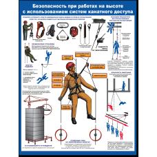 """Плакат """"Безопасность при работах на высоте с использованием систем канатного доступа"""""""