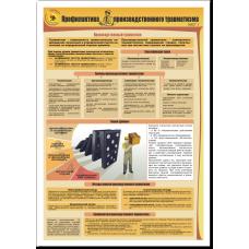 """Плакат """"Профилактика производственного травматизма"""""""