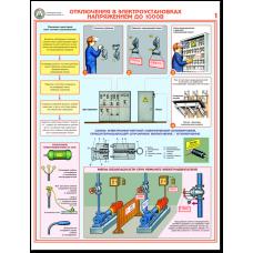 "Плакат ""Технические меры электробезопасности"""