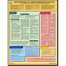 """Плакат """"Инструктаж по электробезопасности на I-ю квалификационную группу для неэлектротехнического персонала"""""""