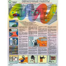 """Плакат """"Безопасность в авторемонтной мастерской. Окрасочные работы"""""""