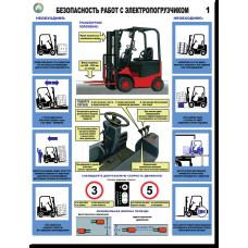 """Плакат """"Безопасность работ с электропогрузчиком"""""""
