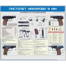 """Стенд """"Пистолет Макарова 9 мм"""""""